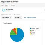 Acquisition Overview